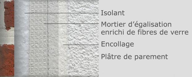 Cr pi isolant prix pl tre de parement - Fissure crepis exterieur ...